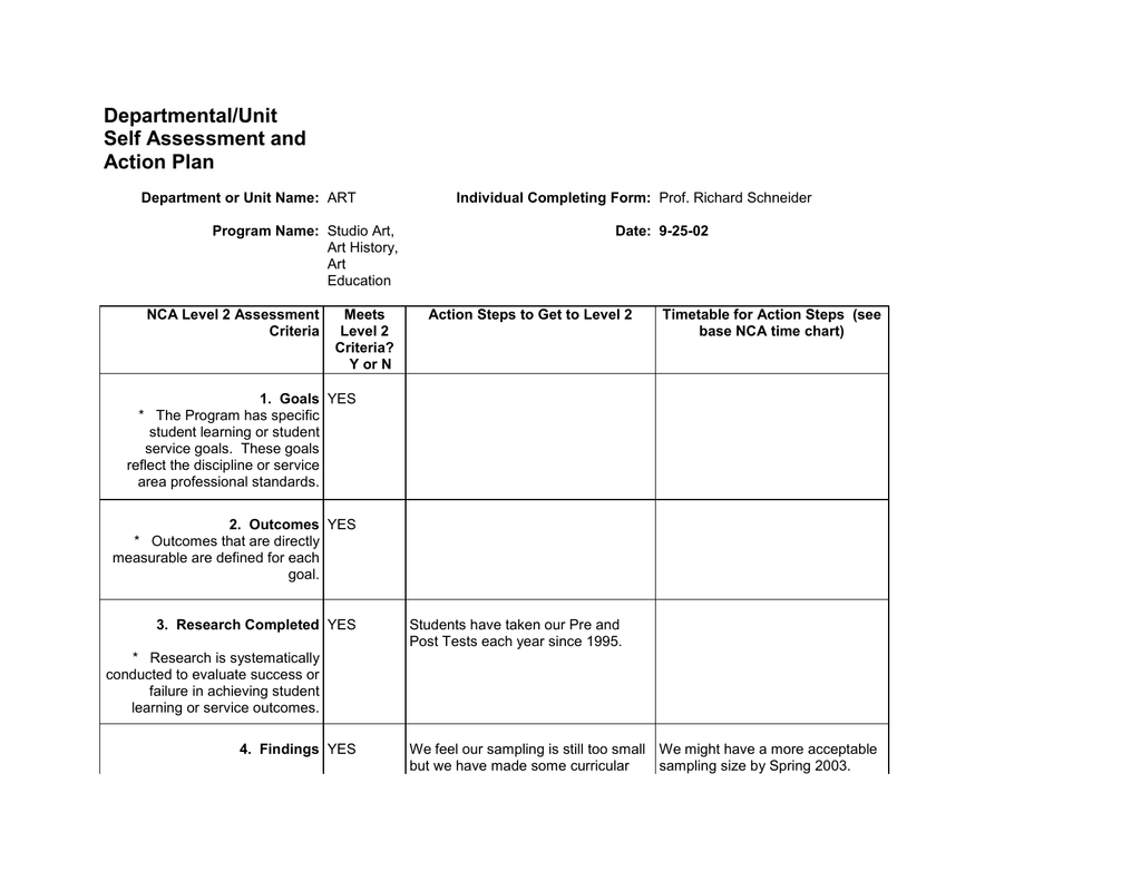 Departmental/Unit Self Assessment and Action Plan