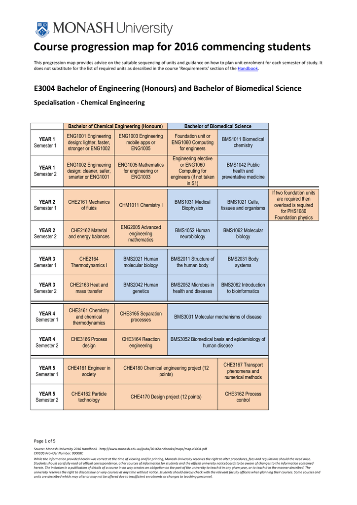 Course progression map for 2016 commencing students