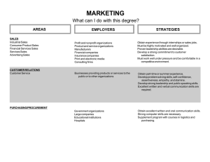MARKETING What can I do with this degree? AREAS STRATEGIES