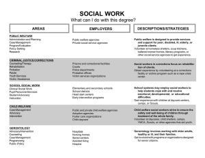 SOCIAL WORK What can I do with this degree? AREAS DESCRIPTIONS/STRATEGIES