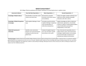 Global Context Rubric*
