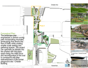 Conceptual Plan: The landscape plan emphasizes a central curving path incorporating mounded