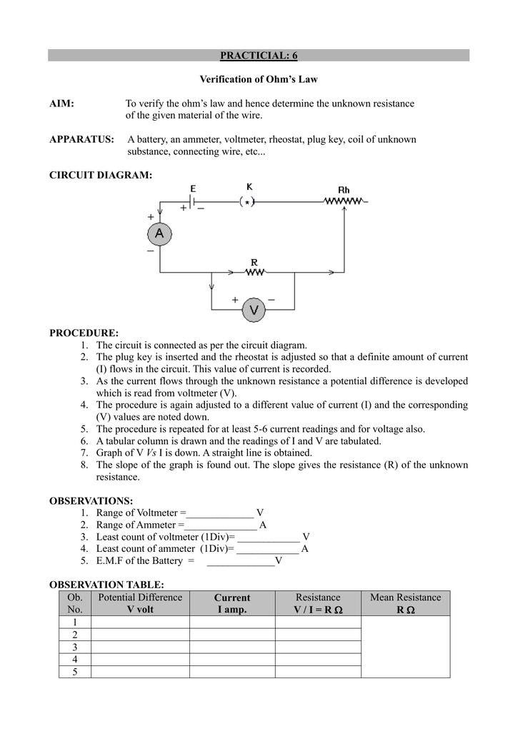 Validating ohms law lab
