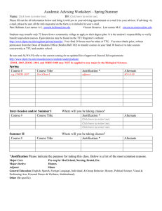 Academic Advising Worksheet – Spring/Summer Name: R#: