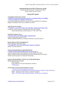 Institutional Research 2014-15 Research Agenda Spring 2015 Agenda