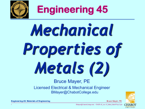 Mechanical Properties of Metals (2) Engineering 45