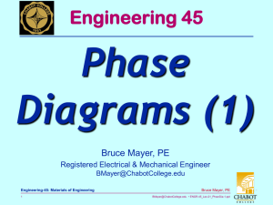 Phase Diagrams (1) Engineering 45 Bruce Mayer, PE