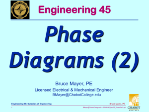Phase Diagrams (2) Engineering 45 Bruce Mayer, PE