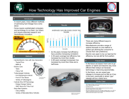 How Technology Has Improved Car Engines Printing: