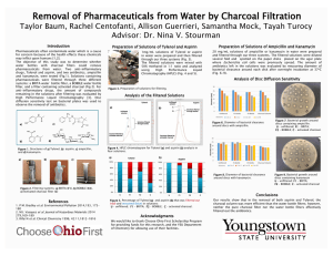 Removal of Pharmaceuticals from Water by Charcoal Filtration