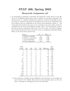 STAT 496, Spring 2003 Homework Assignment #5