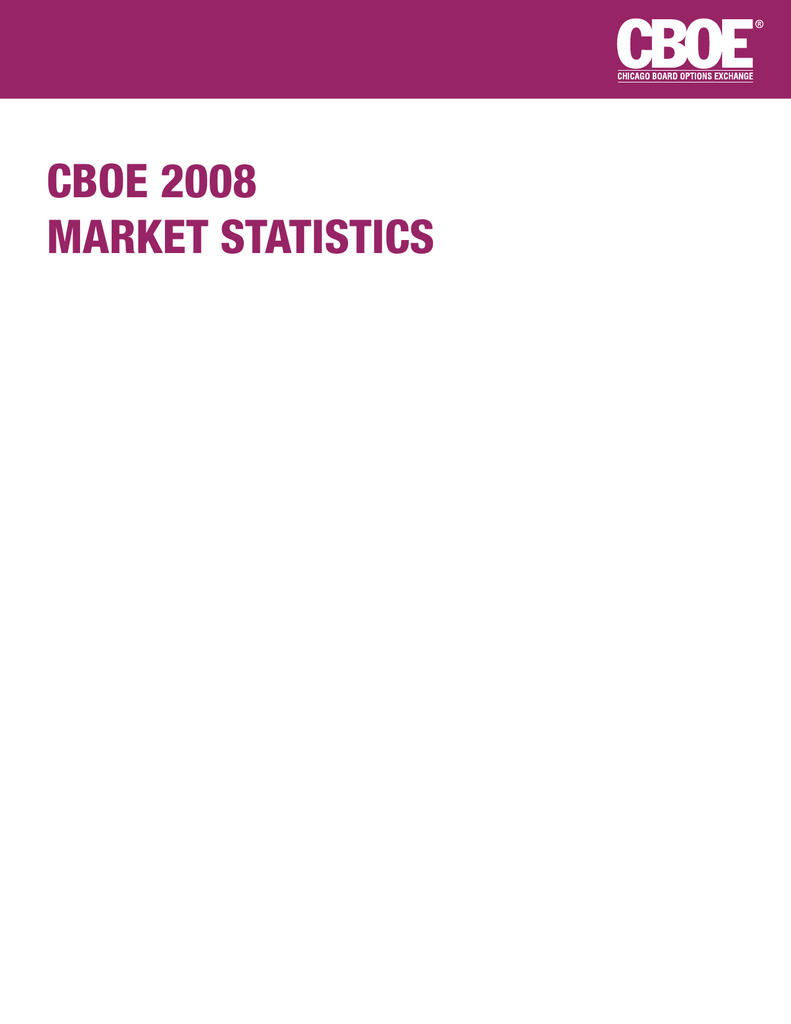 CBOE 2008 MARKET STATISTICS
