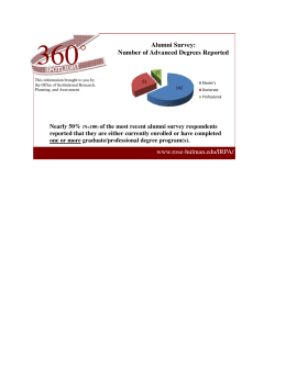 360 ° Alumni Survey: Number of Advanced Degrees Reported