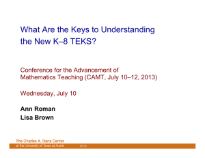 What Are the Keys to Understanding the New K–8 TEKS?