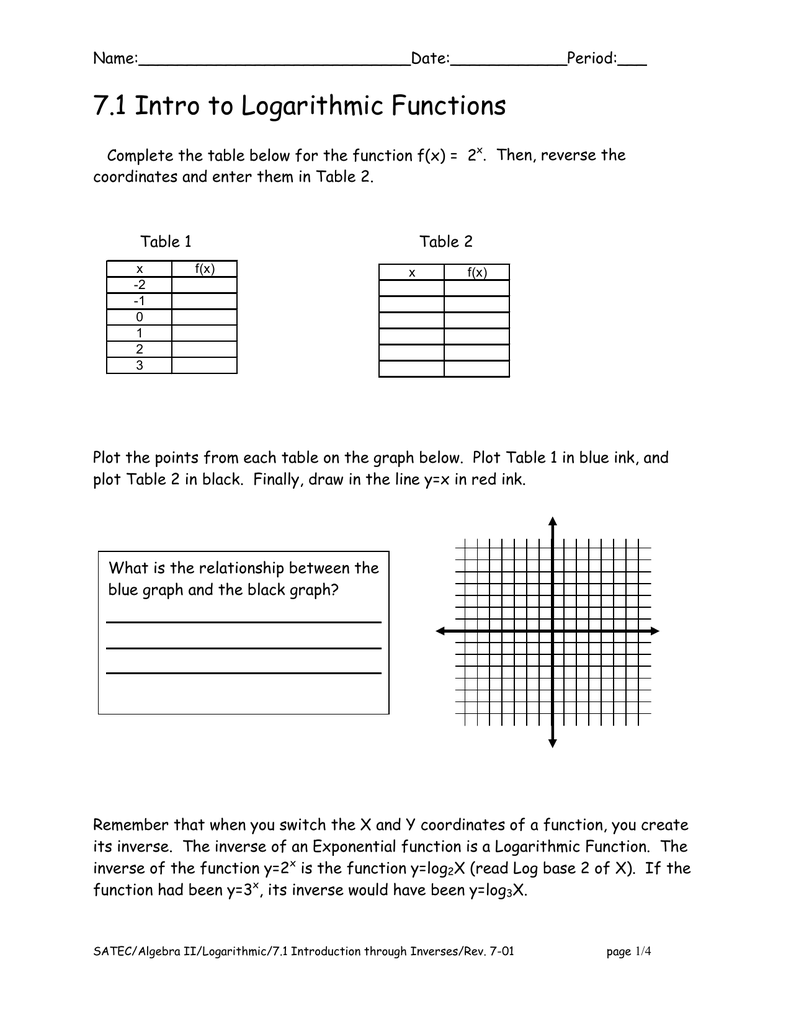 worksheet Exponential And Logarithmic Functions Worksheets 7 1 intro to logarithmic functions