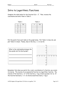 Intro to Logarithmic Functions