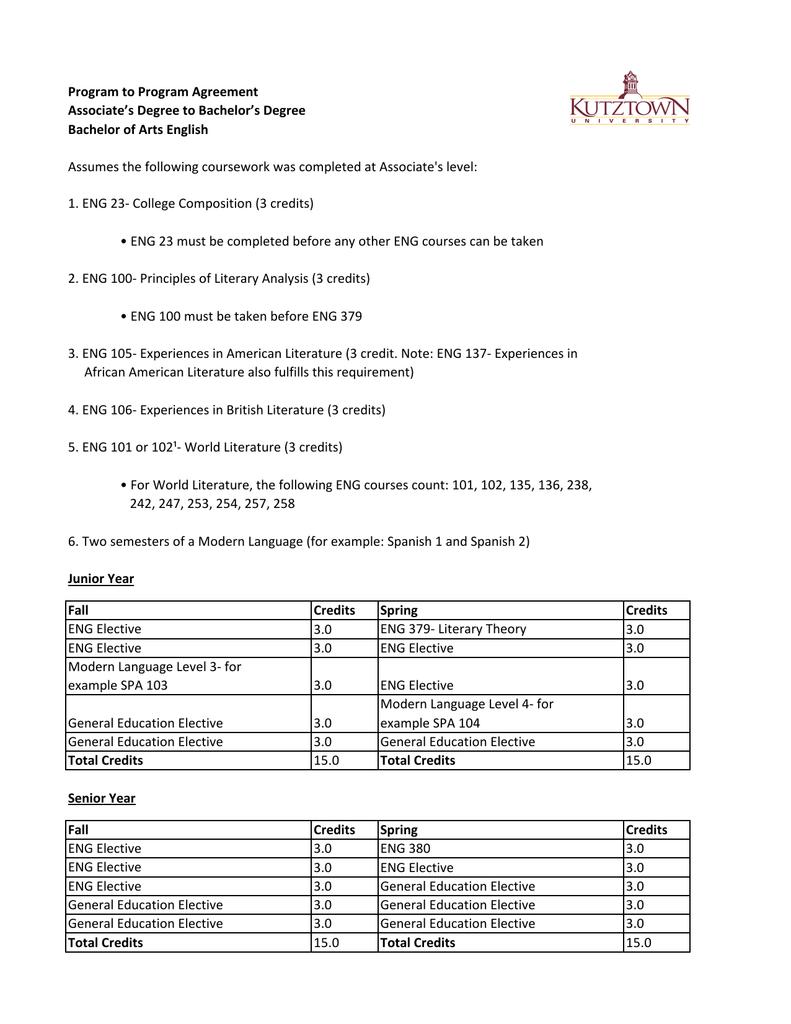 associate degree jobs