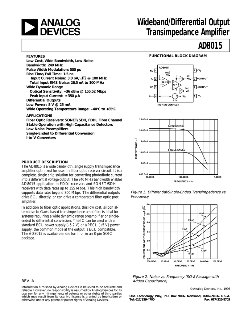 A Wideband Differential Output Transimpedance Amplifier Ad8015 Figure 3 Circuit Converting Photodiode Current Into