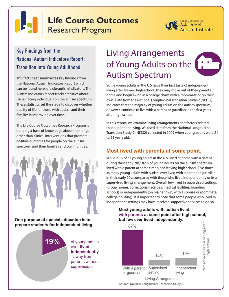 Key Findings From National Longitudinal >> Living Arrangements Of Young Adults On The Autism Spectrum Life