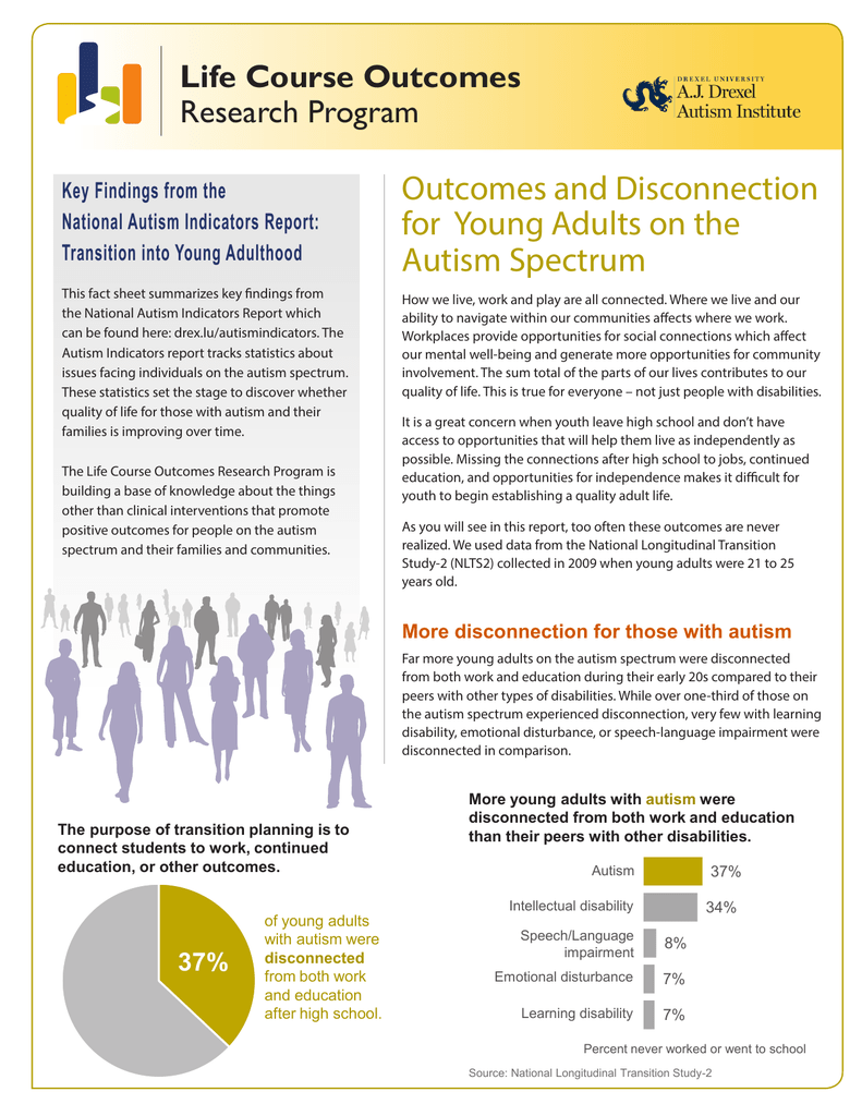 Key Findings From National Longitudinal >> Outcomes And Disconnection For Young Adults On The Autism Spectrum