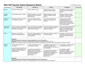 SEU 544 Teacher Action Research Rubric