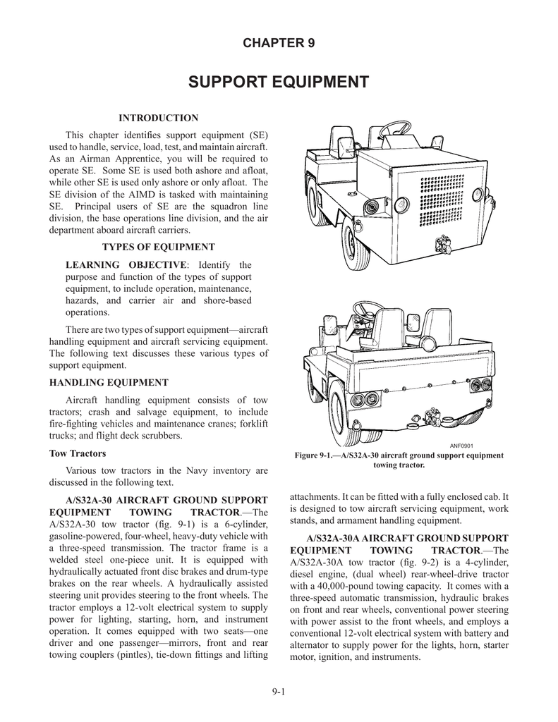 SUPPORT EQUIPMENT CHAPTER 9