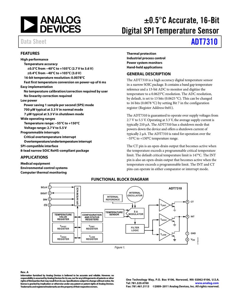 05c Accurate 16 Bit Digital Spi Temperature Sensor Adt7310 Data Sheet Spidataclocktimingdiagram
