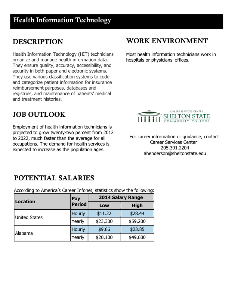 Work Description Health Information Technology