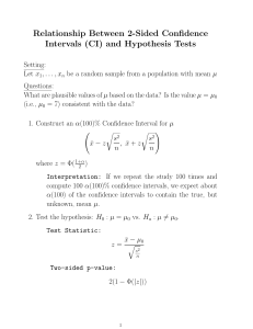 Relationship Between 2-Sided Confidence Intervals (CI) and Hypothesis Tests