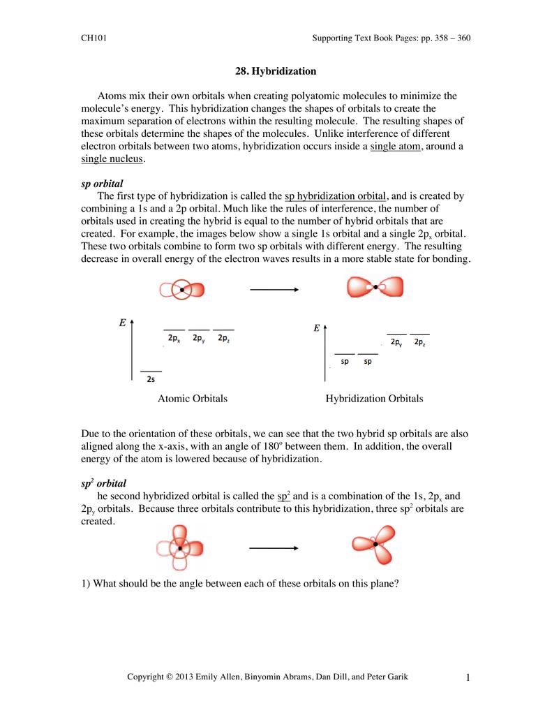 Atoms mix their own orbitals when creating polyatomic ...