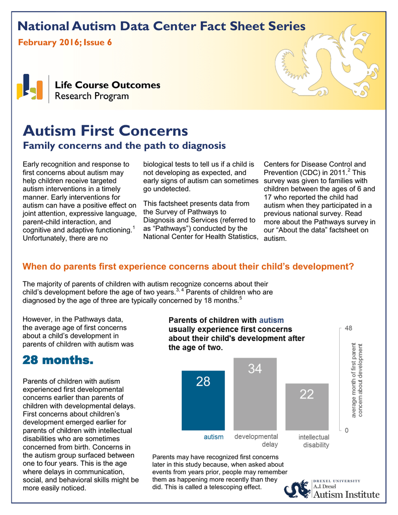 Autism First Concerns National Autism Data Center Fact Sheet Series