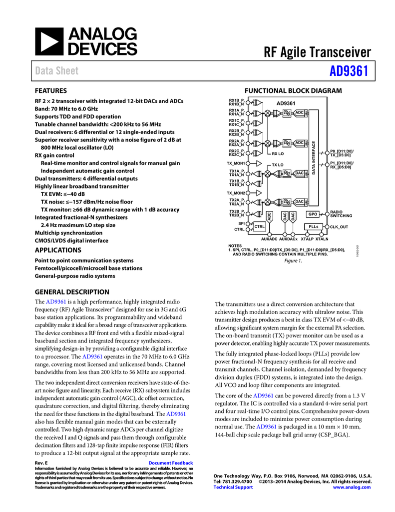 AD9361 Data Sheet FEATURES