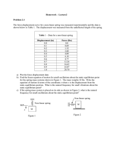 Homework – Lecture2 Problem 2.1