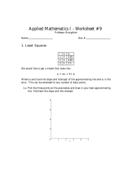 Applied Mathematics I - Worksheet #9 1. Least Squares