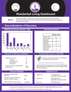 Residential Living Dashboard Mission: