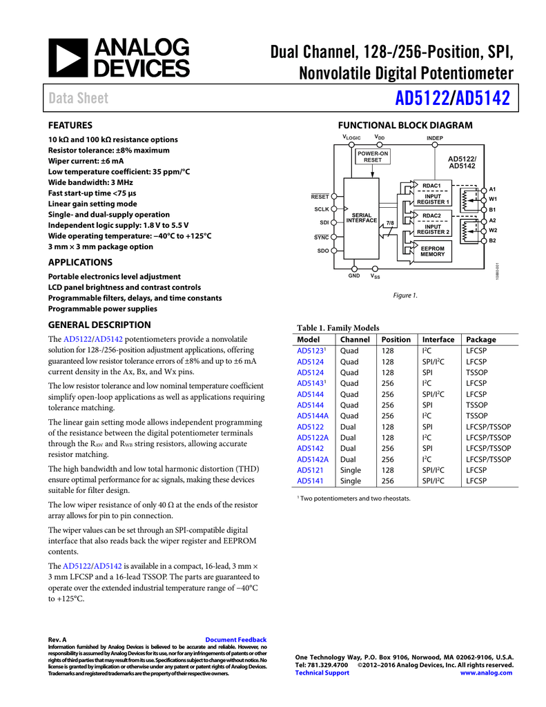 Ad5122 Ad5142 Dual Channel 128 256 Position Spi Timing Diagram