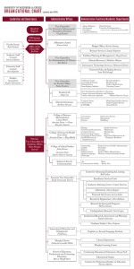 ORGANIZATIONAL CHART Leadership and Governance Administrative Offices Administrative Functions/Academic Departments