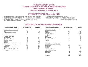 CAREER SERVICES OFFICE COOPERATIVE EDUCATION AND INTERNSHIP 2013-2014 ANNUAL REPORT