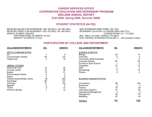 CAREER SERVICES OFFICE COOPERATIVE EDUCATION AND INTERNSHIP 2005-2006 ANNUAL REPORT