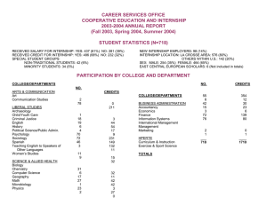 CAREER SERVICES OFFICE COOPERATIVE EDUCATION AND INTERNSHIP 2003-2004 ANNUAL REPORT