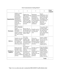 Oral Communication Grading Rubric* 1 2 3