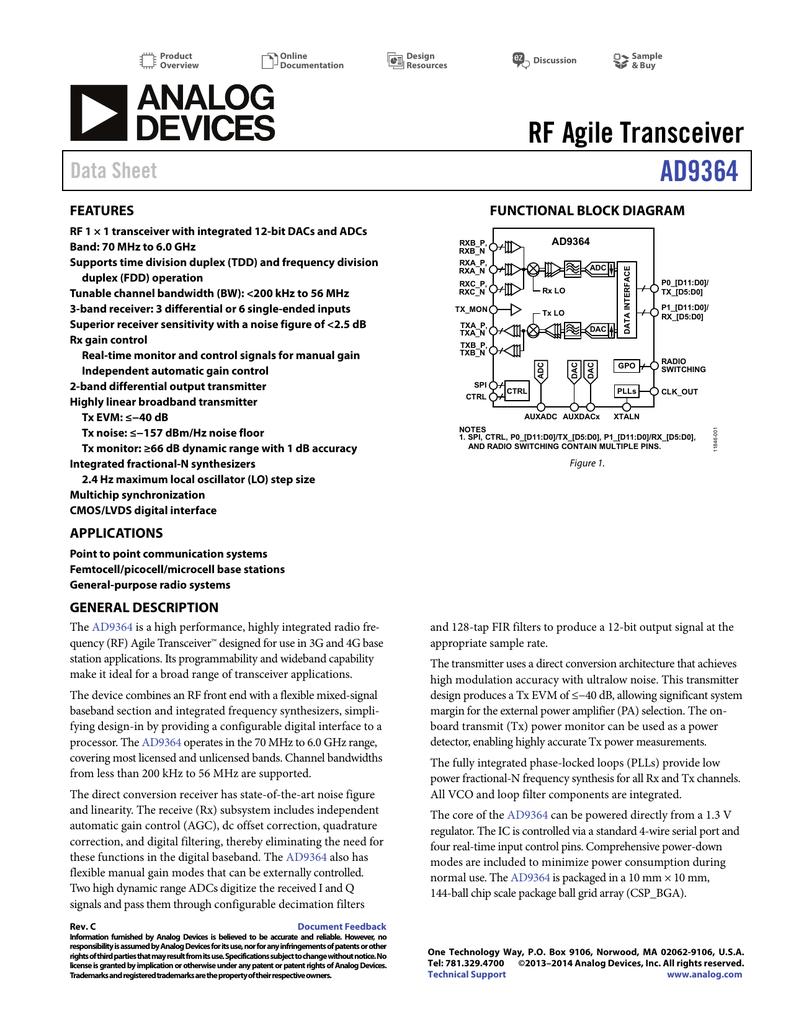 RF Agile Transceiver AD9364 Data Sheet