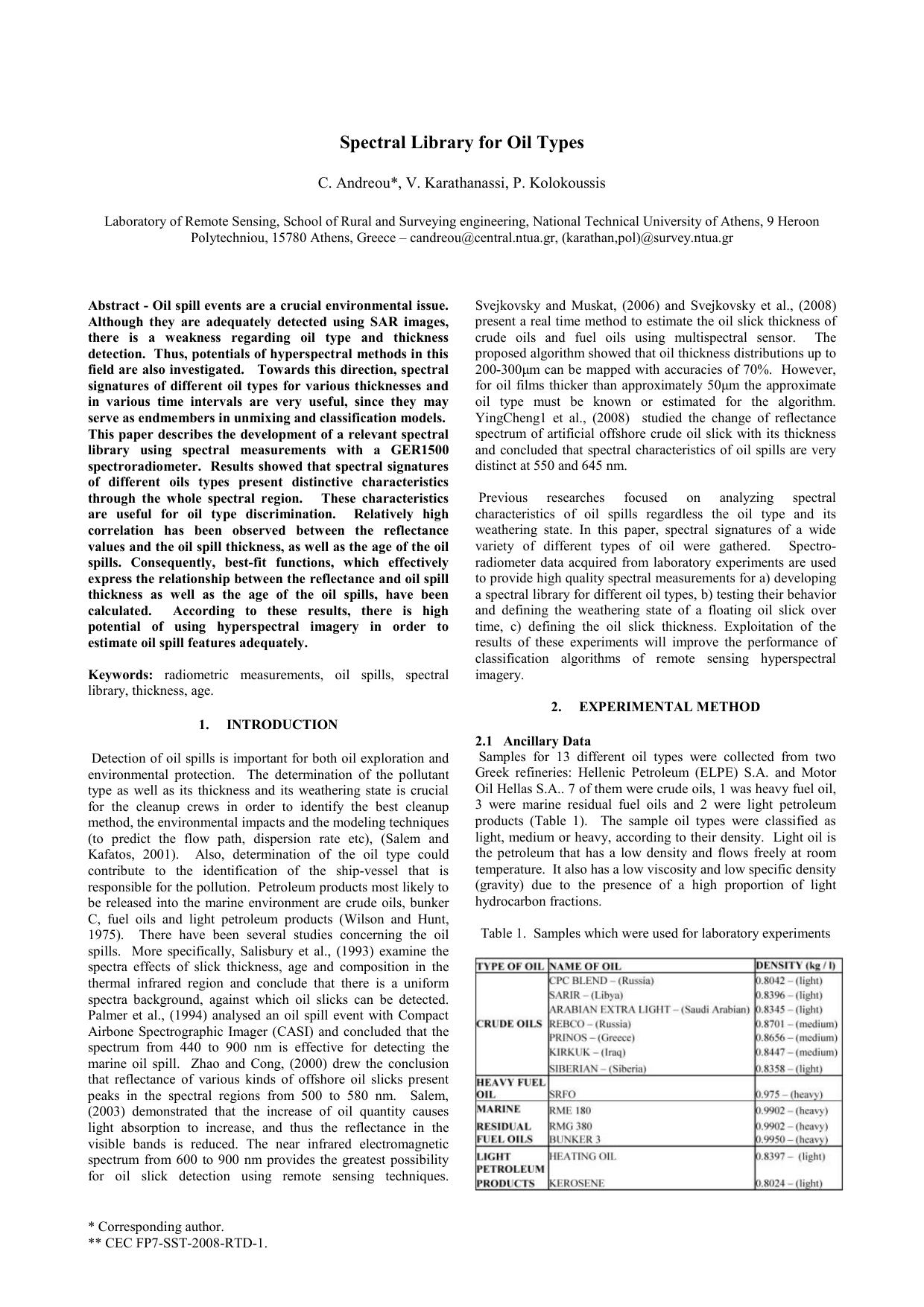 Spectral Library for Oil Types C  Andreou*, V  Karathanassi