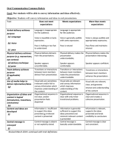 Oral Communication Common Rubric Goal: Objective: Does not meet