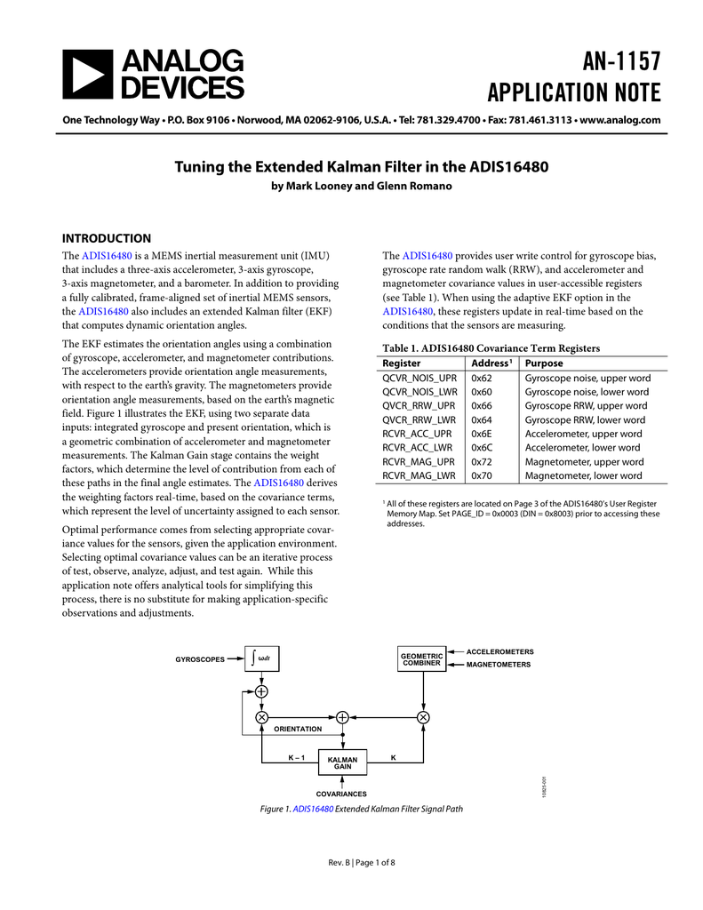 AN-1157 APPLICATION NOTE