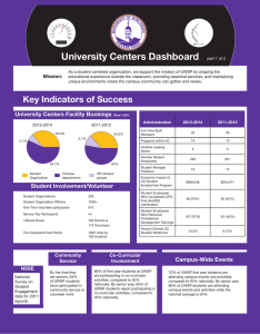 University Centers Dashboard Mission: