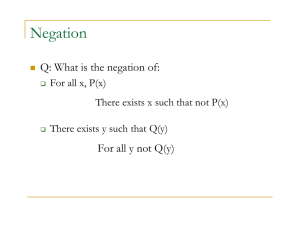 Negation Q: What is the negation of: For all y not Q(y)