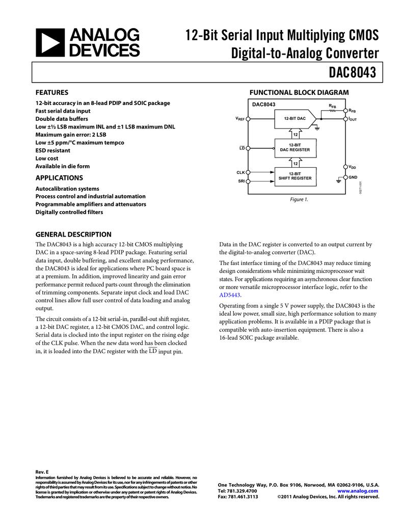 12 Bit Serial Input Multiplying Cmos Digital To Analog Converter Dac8043 R 2r Ladder Dac Circuit Diagram