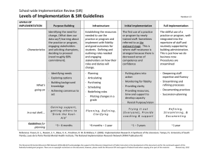 Levels of Implementation & SIR Guidelines  School-wide Implementation Review (SIR)