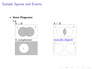 Sample Spaces and Events Venn Diagrams: e.g. A ∪ B